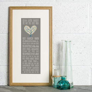Personalised 30th Birthday Print