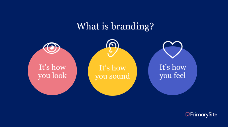 branding blog header.PNG