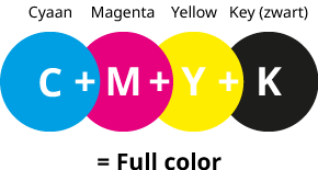 CMYK is full color