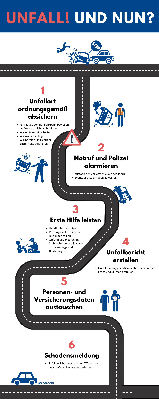 Infografik Unfallverhalten