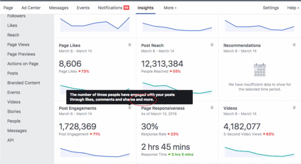 social-media-engagement-metrics
