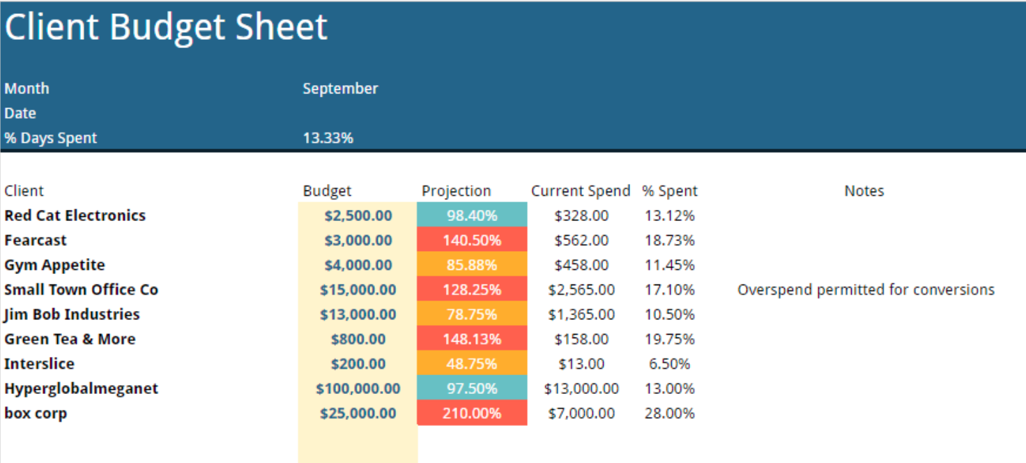 Client ad spend tracking GS