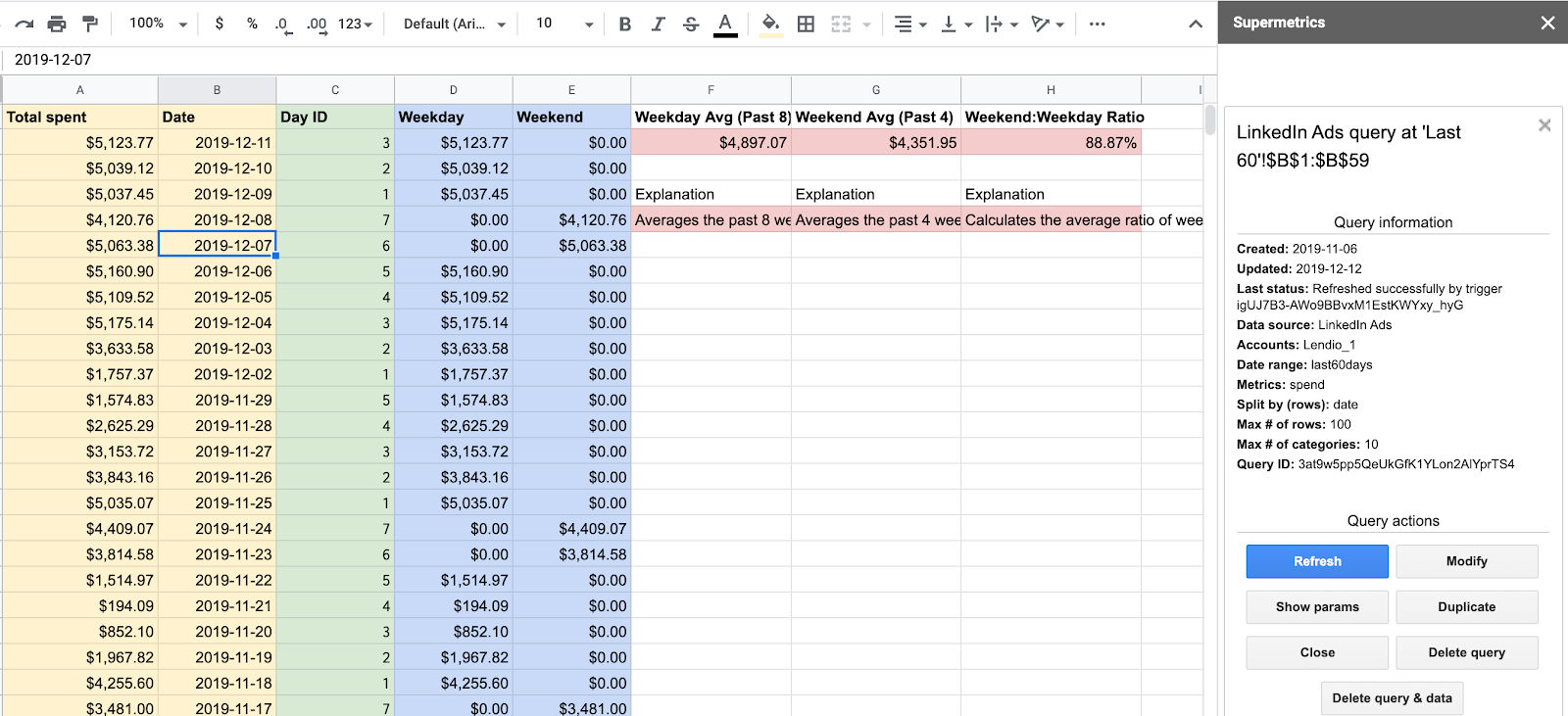 LinkedIn Ads spend query in Google Sheet