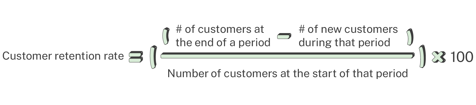 customer retention rate calculation ecommerce