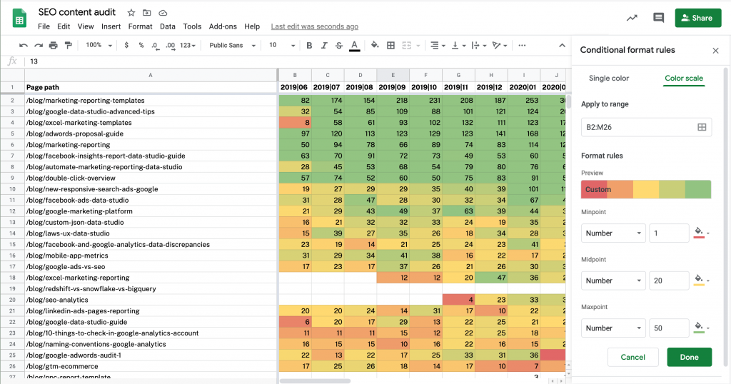 conditional formatting to create a traffic heatmap