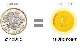 1 KUKD Point has a monetary value of £0.01