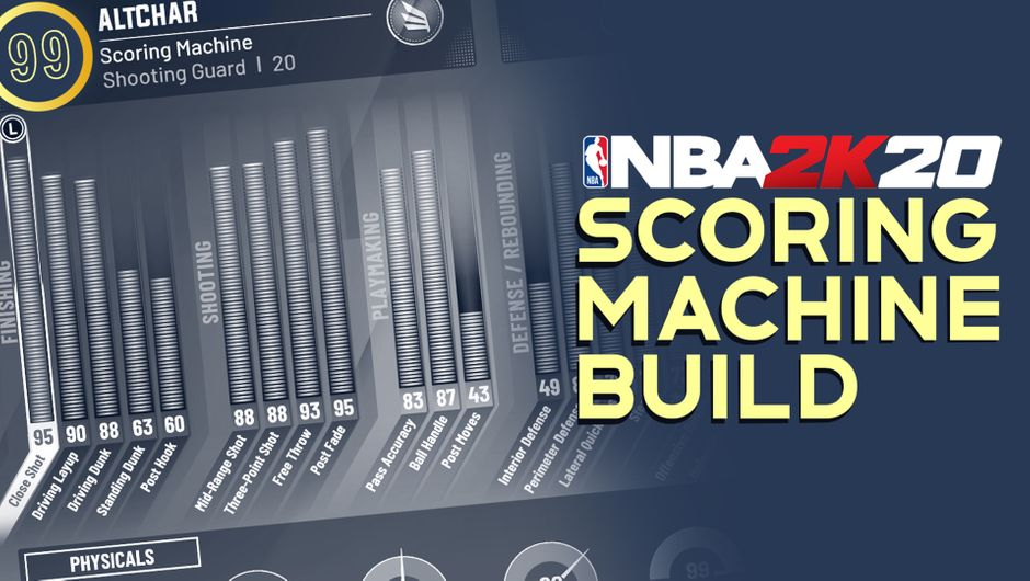 Attributes list of a 99 overall Scoring Machine in NBA 2K20.