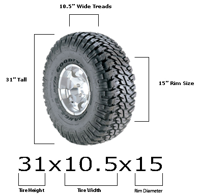 Tire Dimensions Explained >> Spare tire cover size selection