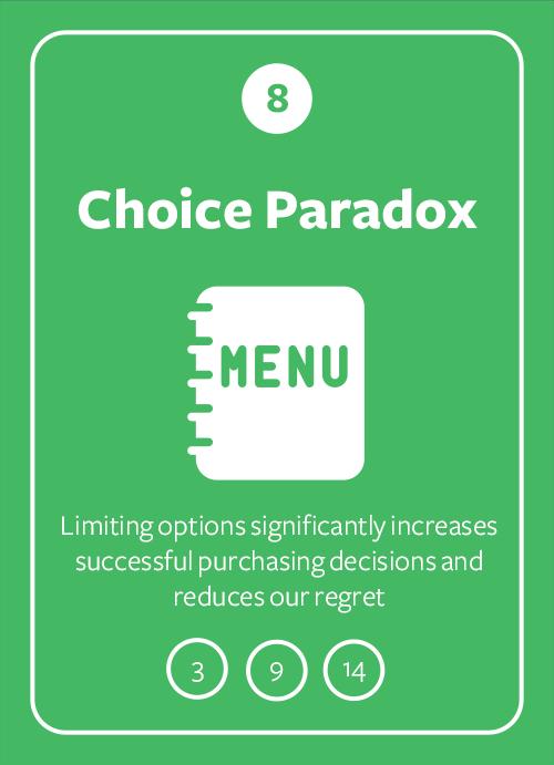 Choice Paradox