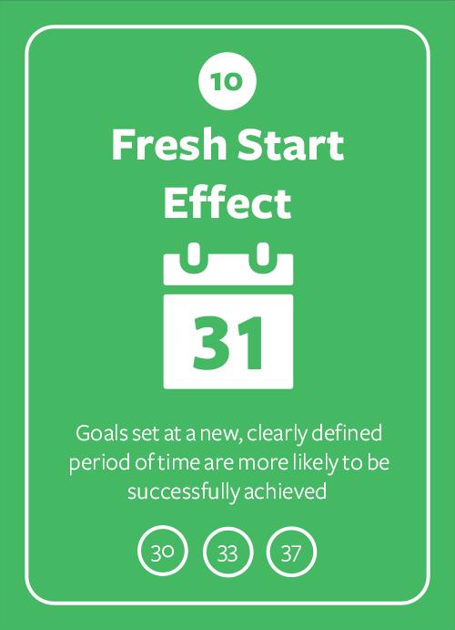 Fresh Start Effect
