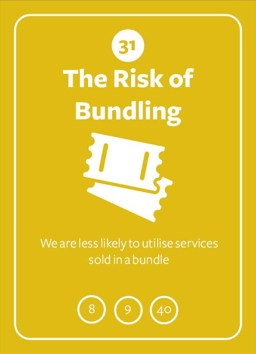 The Risk of Bundling