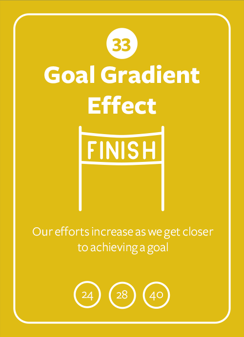 Goal Gradient Effect