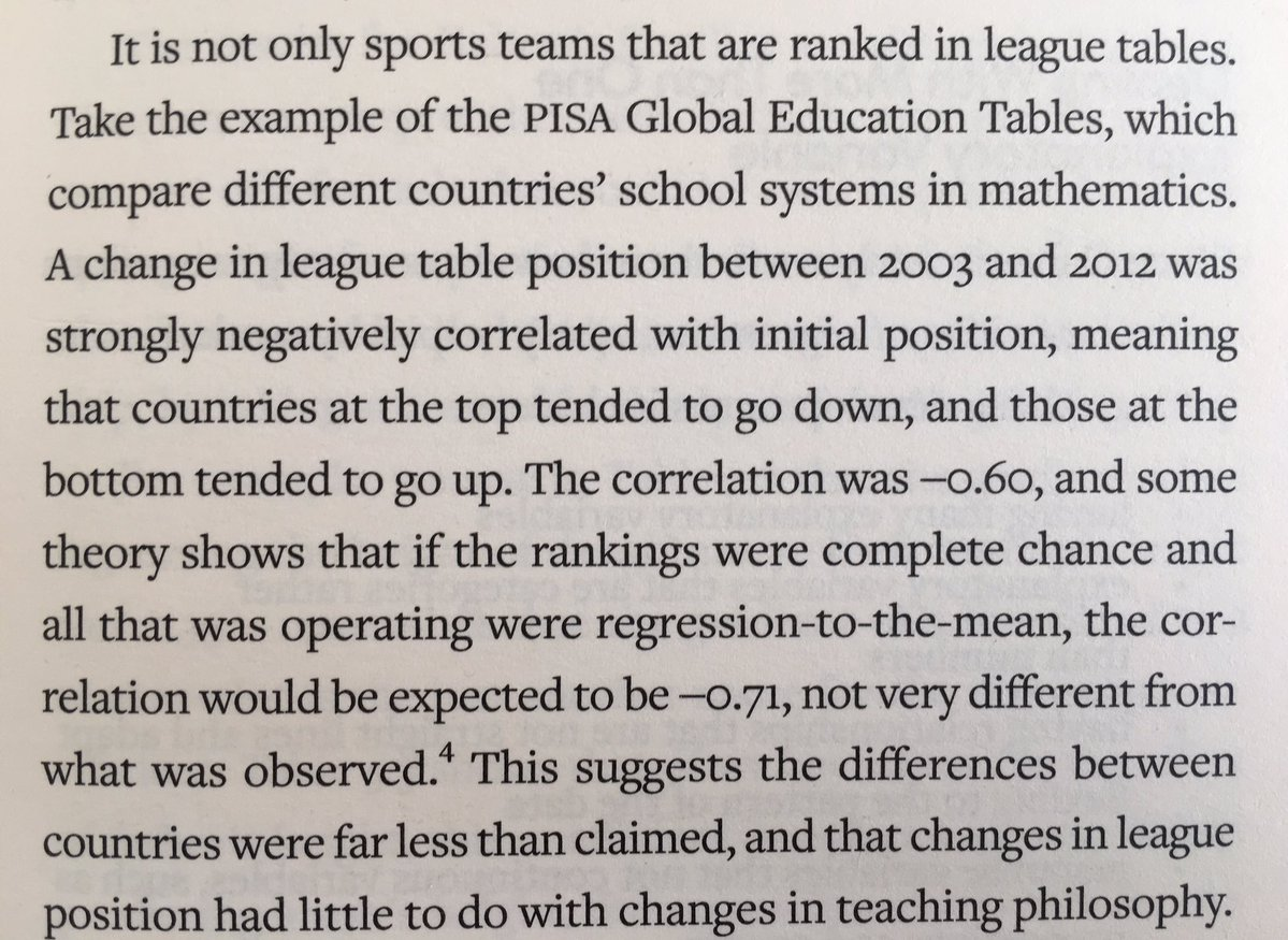 💎 In our keenness to attribute success or failure to an intervention, we often forget that the change may well be a case of reversion to the mean (league tables)