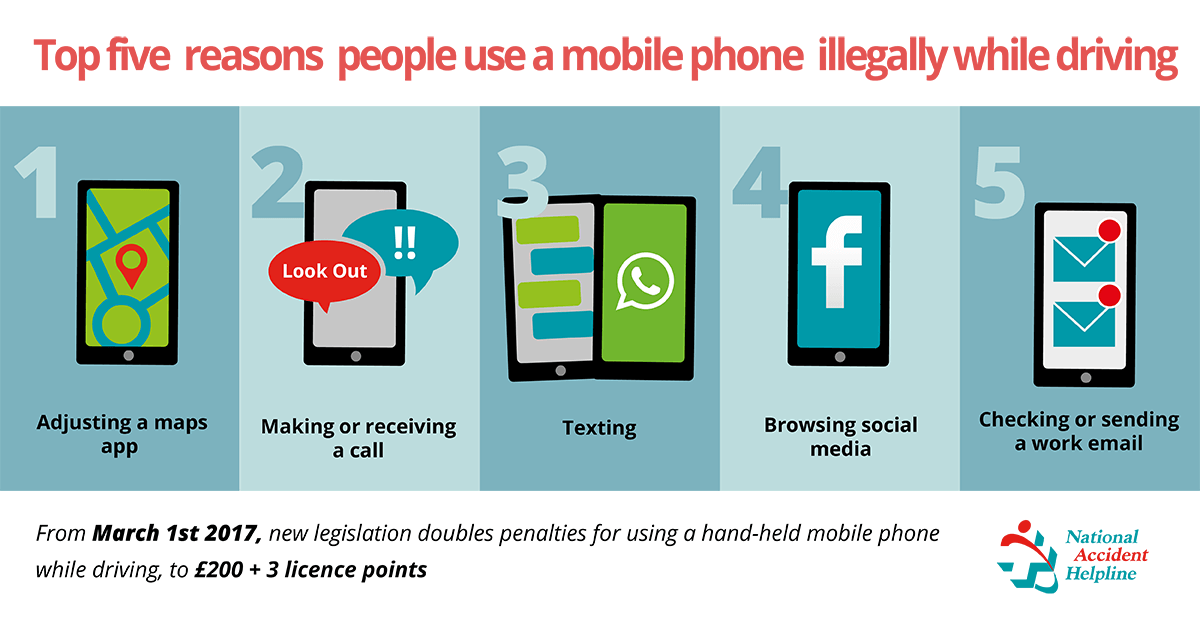mobile phones and driving infographic