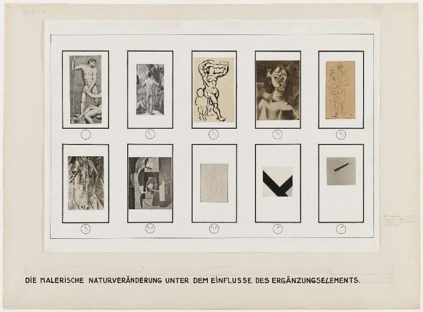 Fig. 1: Analytical chart 6. The influence of the additional element on the perception of nature. Museum of Modern Art, New York.
