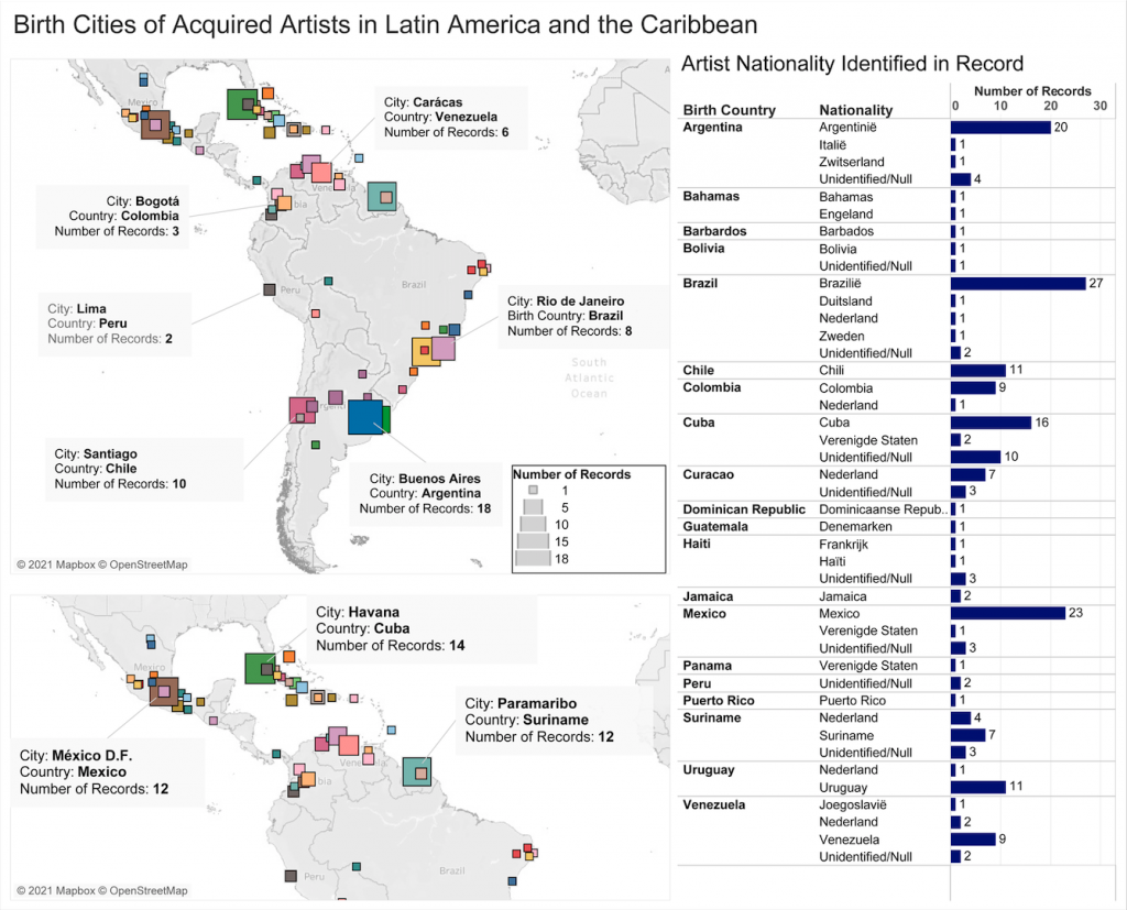 Figure 3 (Summer 2020): Latin America and the Caribbean: Regional map for artist records.