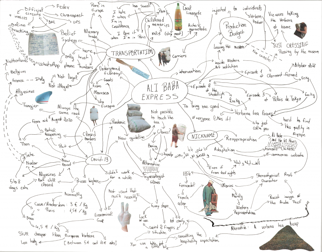 "Ghita Skali, ""Ali Baba Express,"" 2020. Mindmap 42 x 32 cm. Courtesy the artist."