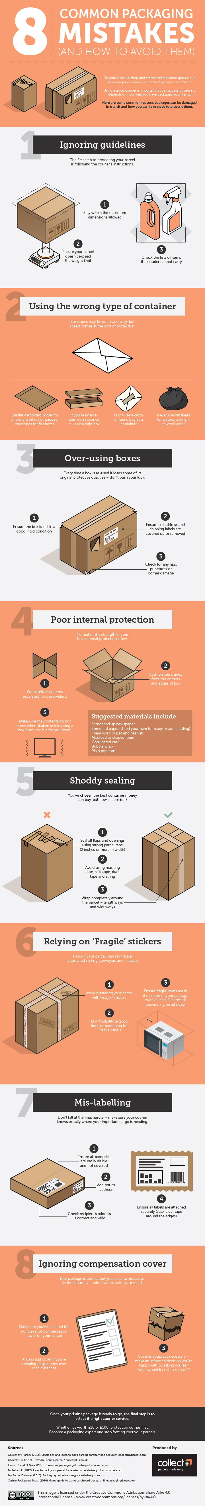 Common packaging mistakes