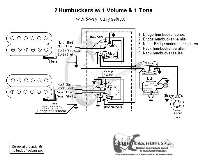 2 volume 1 t one wiring diagram wiring diagrams schematics great guitar wiring diagram 2 humbucker 1 volume 1 tone pictures 2 vol 1 tone wiring cheapraybanclubmaster Image collections