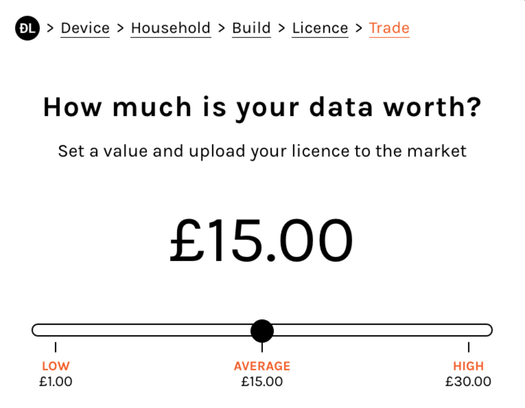Data Licences Value Screen