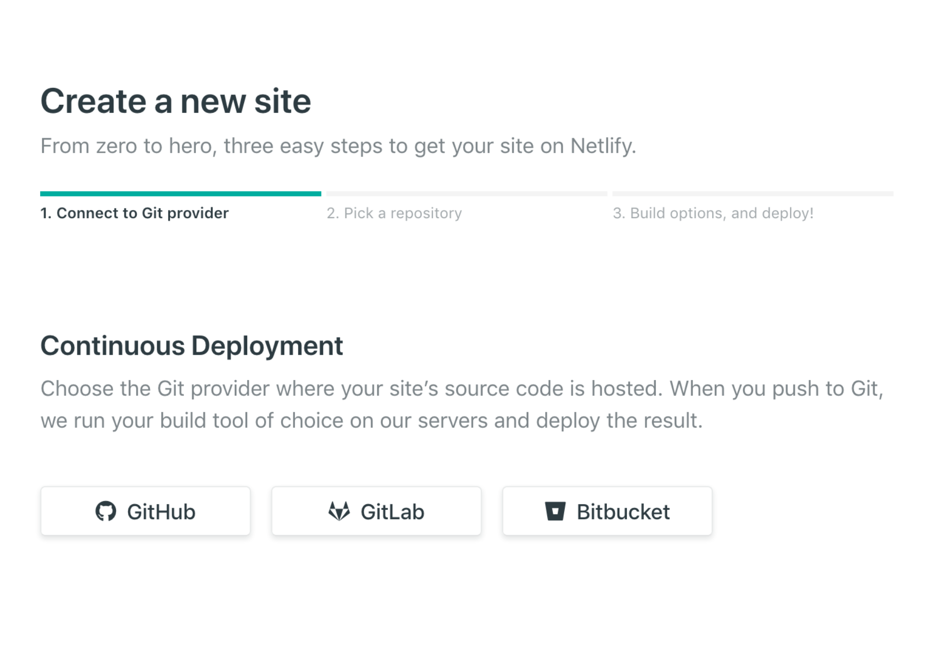 A screenshot of the Netlify dashboard, showing how to deploy a site from GitHub.