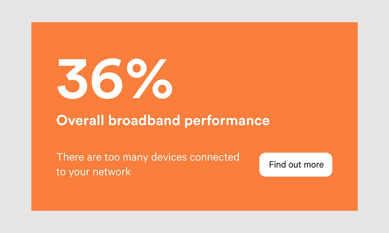 "An illustration with an orange background, with the text ""36% overall broadband performance. There are too many devices connected to your network"". A white button with the text ""Find out more""."