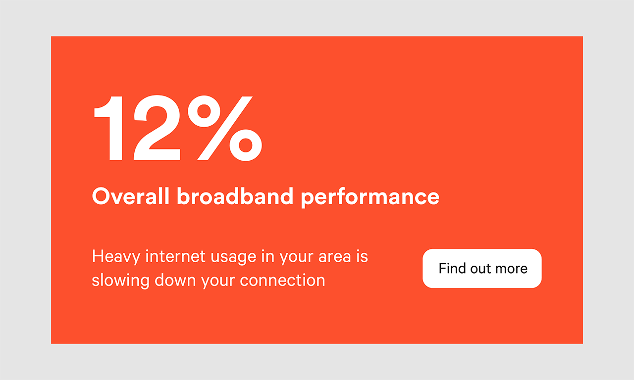 "An illustration of a red screen with the text ""12% overall broadband performance. Heavy internet usage in your area is slowing down your connection"". A button says ""find out more""."