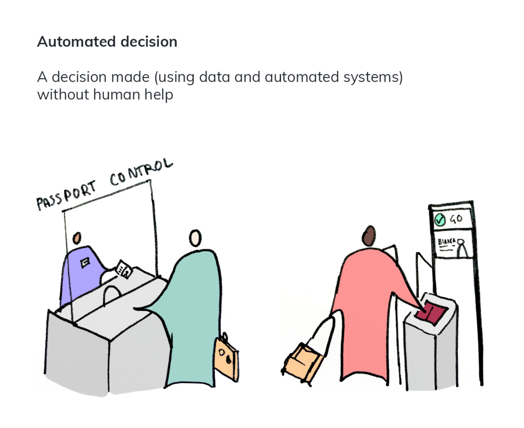 Automated Decision Definition