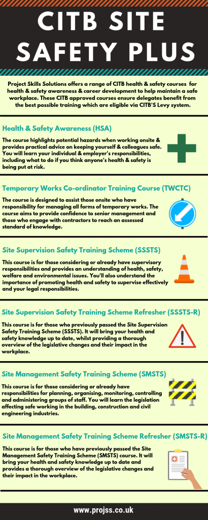 "An image of an info graphic titled ""CITB Site Safety Plus""."