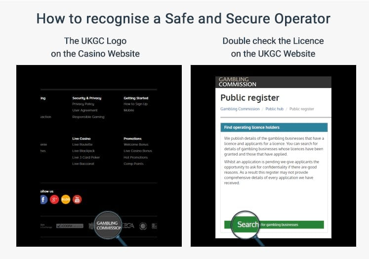How To Spot A Safe UKGC Registered Site