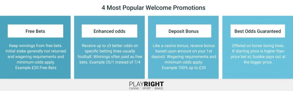 4 Most Popular Betting Welcome Offers