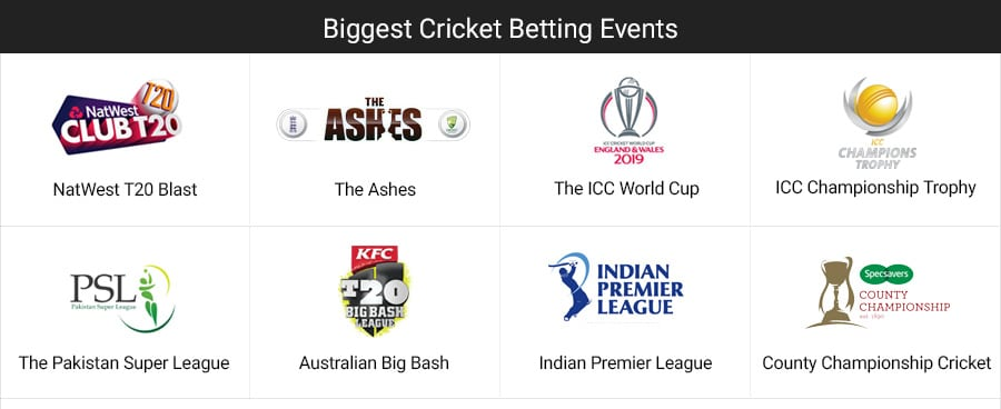 Major Cricket Events
