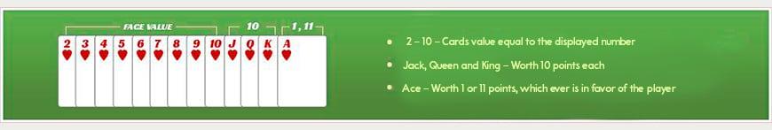 Online Blackjack Card Value