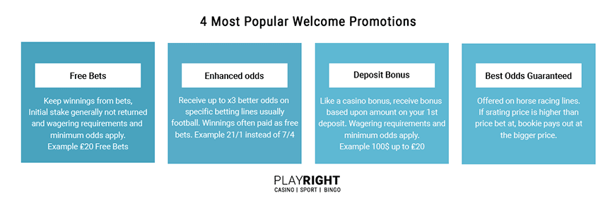 Popular Betting Offers