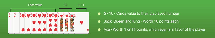 Blackjack Card Value