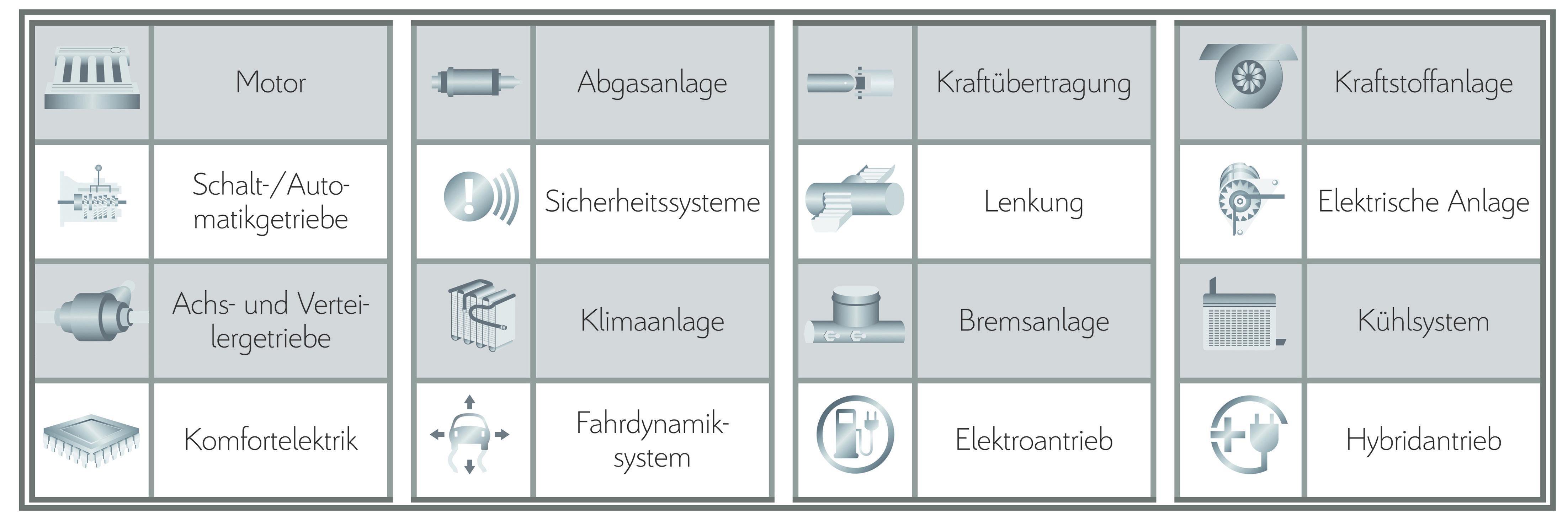 4_LZS-Tabelle-Bauteile-201904-compressor