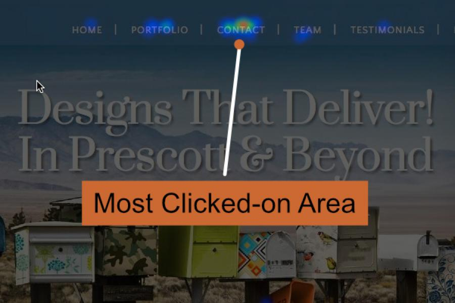 Heat Mapping - Determine Your Most Profitable Layouts | Grey...
