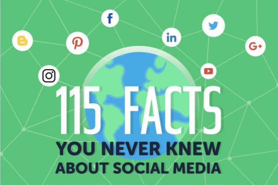 More than 100 Social Media Facts in 1 Infographic - Planning,...