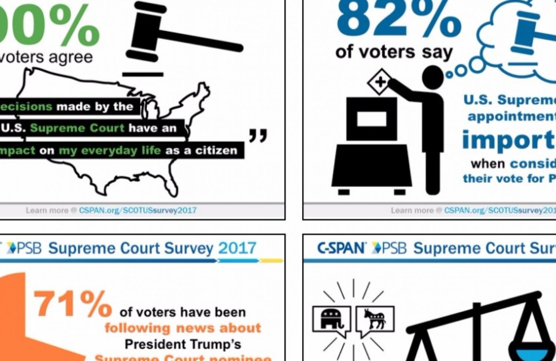 C-SPAN Supreme Court Survey 2017 | C-SPAN.org