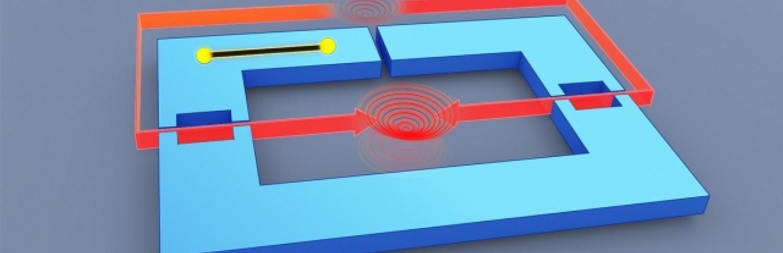 Novel gate may enhance power of Majorana-based quantum computers