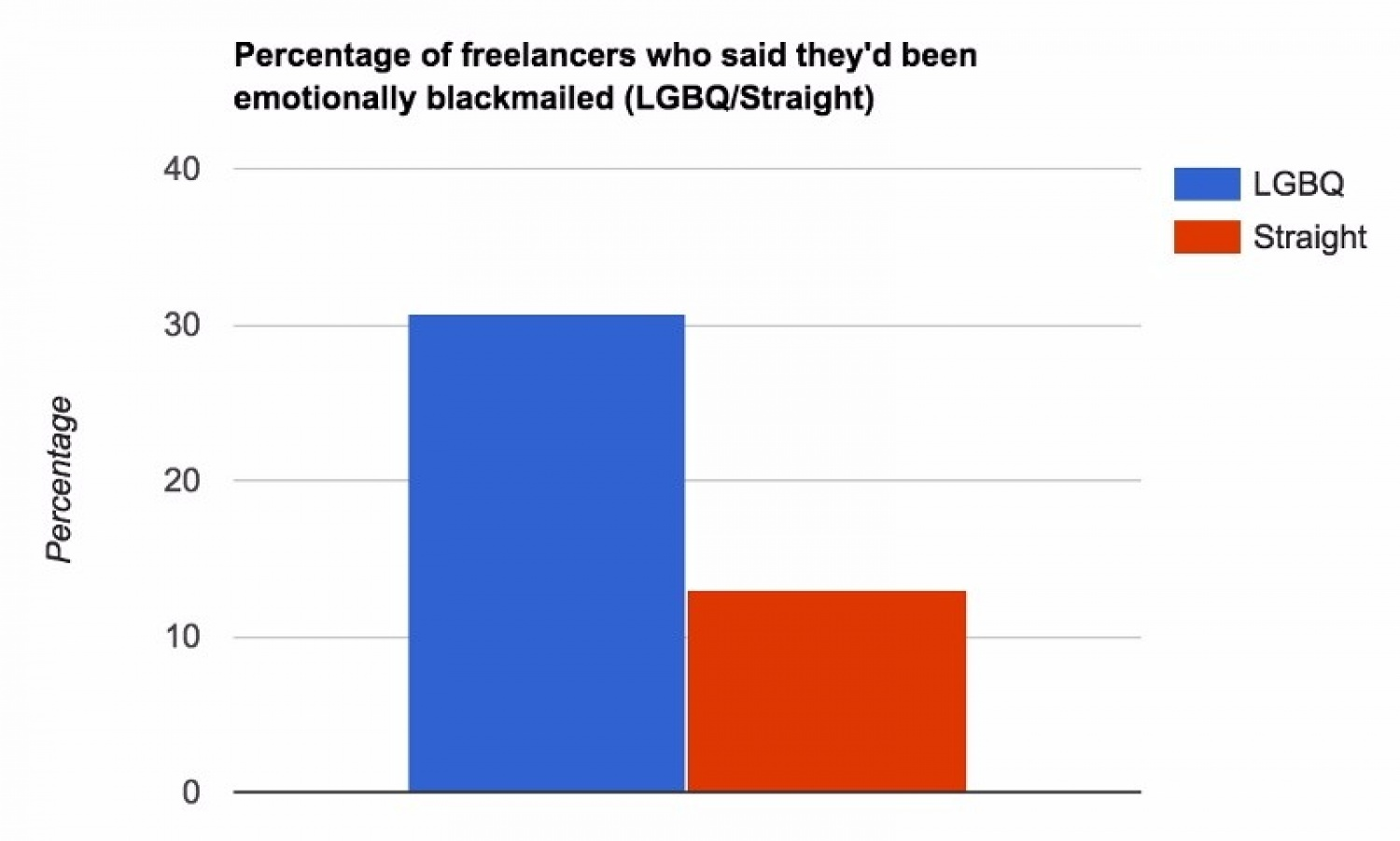"<div style=""text-align: center;""><strong><span style=""font-size: 36px;"">The Dark Side Of Freelancing </span></strong></div>"