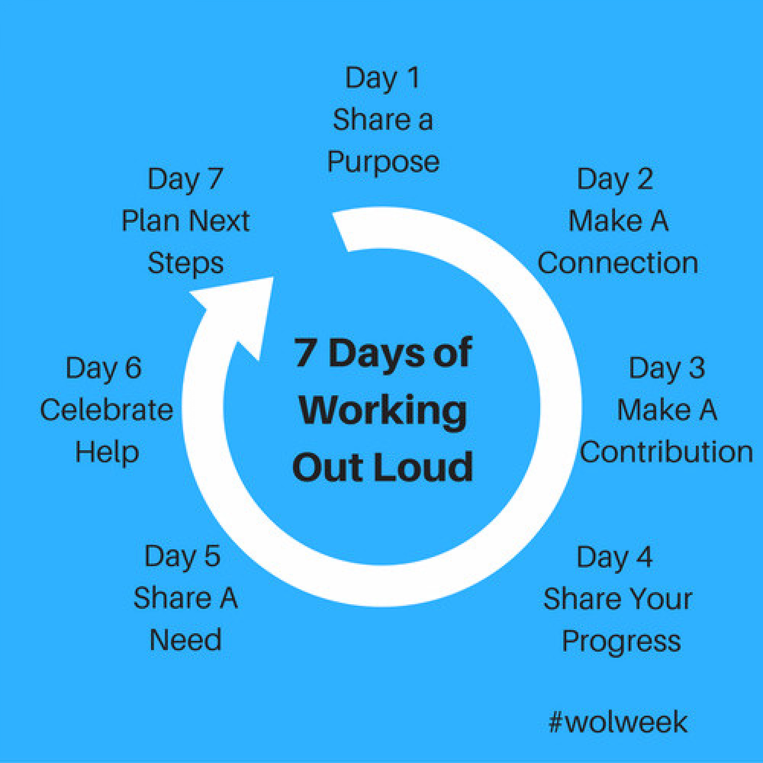Working Out Loud Week- #wolweek