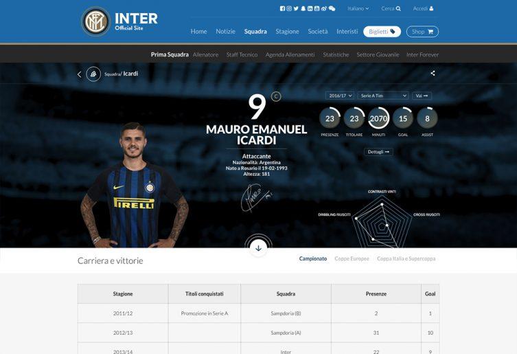 Pagina Prima Squadra con Mauro Icardi per portale inter fc sviluppato da purple network in collaborazione con m&c saatchi