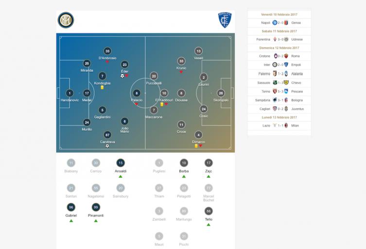 Ultimissime Inter: nella pagina Match Centre integrate statistiche Opta