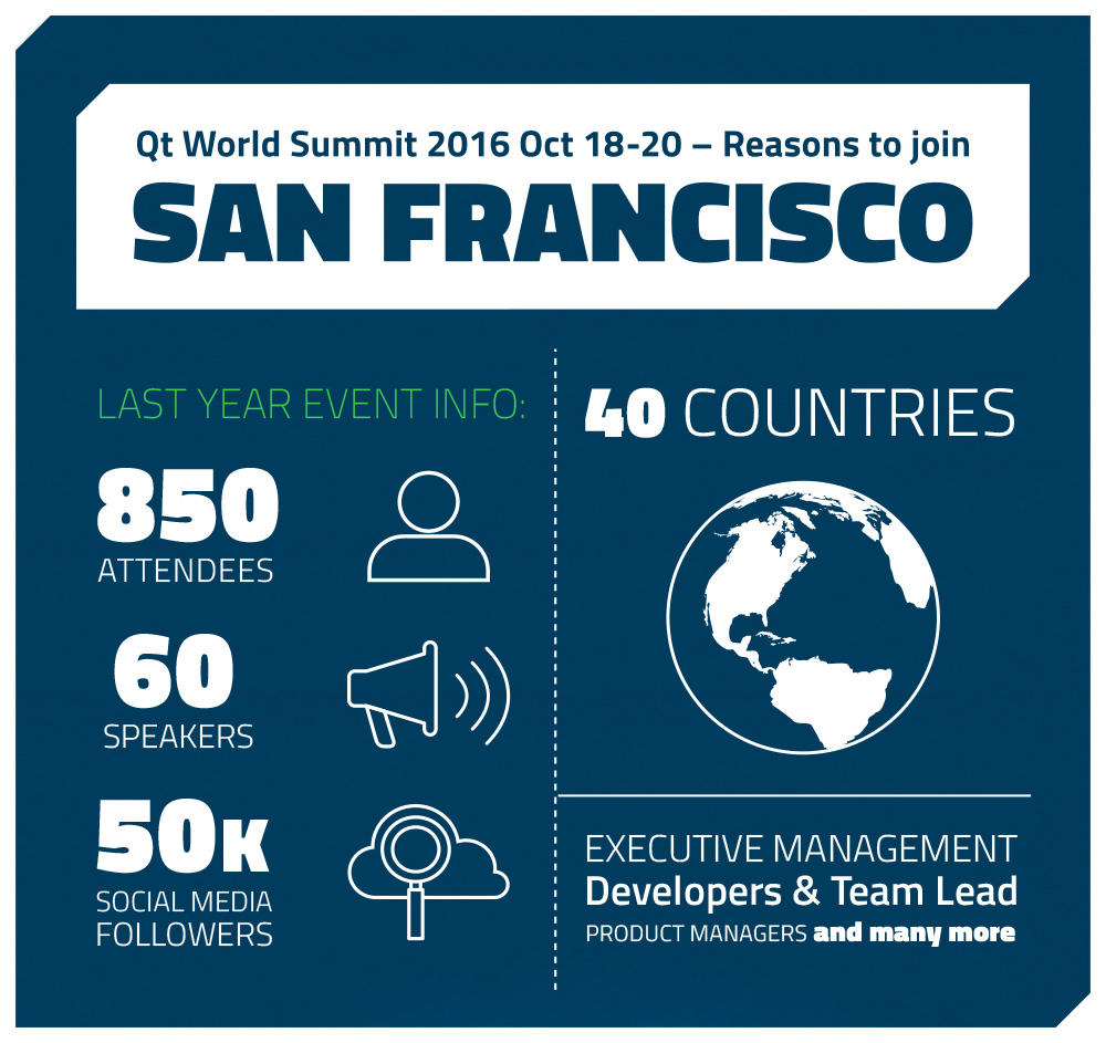 Infographic: Qt World Summit 2016 Reasons to join