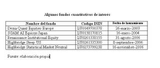 Fondos cuantitativos