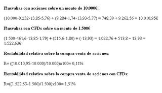 Rentabilidades de los CFDs versus rentabilidad de las acciones