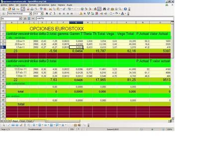 Excel sobre eurostoxx50