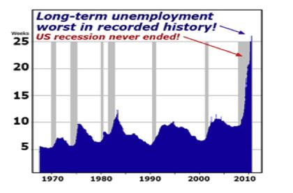 Evolucion empleo foro