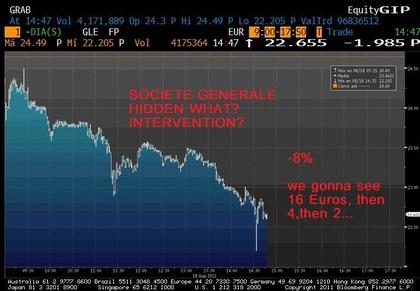 Ahora la culpa es de los cortos también? o no será  del equipo de riesgos de Societe Generale?